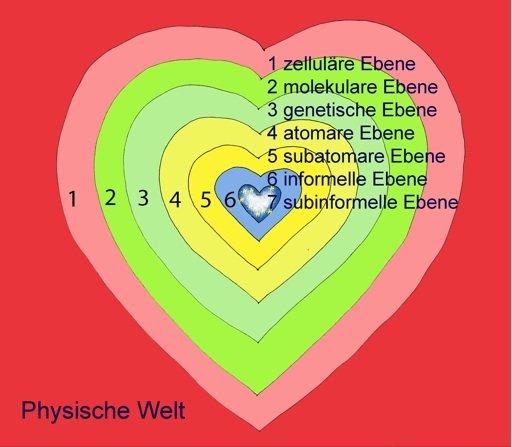 5.Welle_3