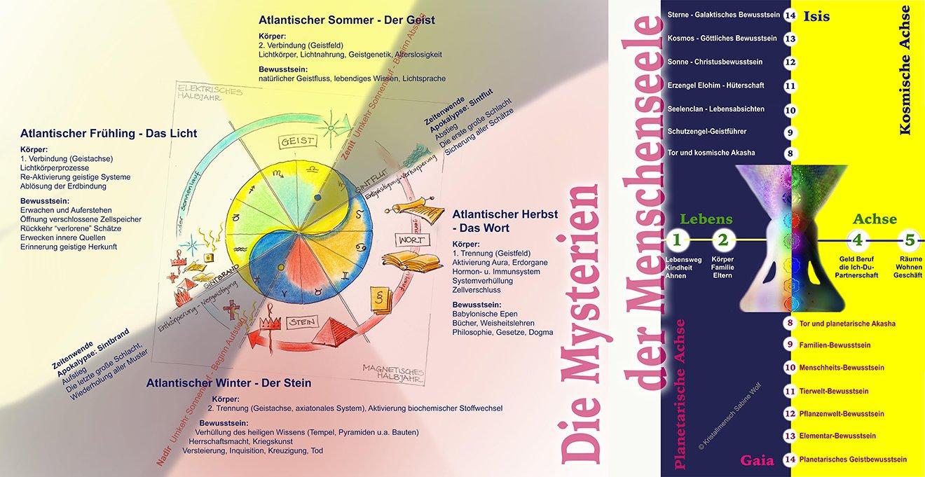 DLS26_Mysterien_Menschenseele
